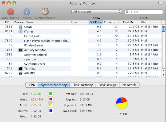 How to open task manager on mac imentality macos activity manager ccuart Gallery